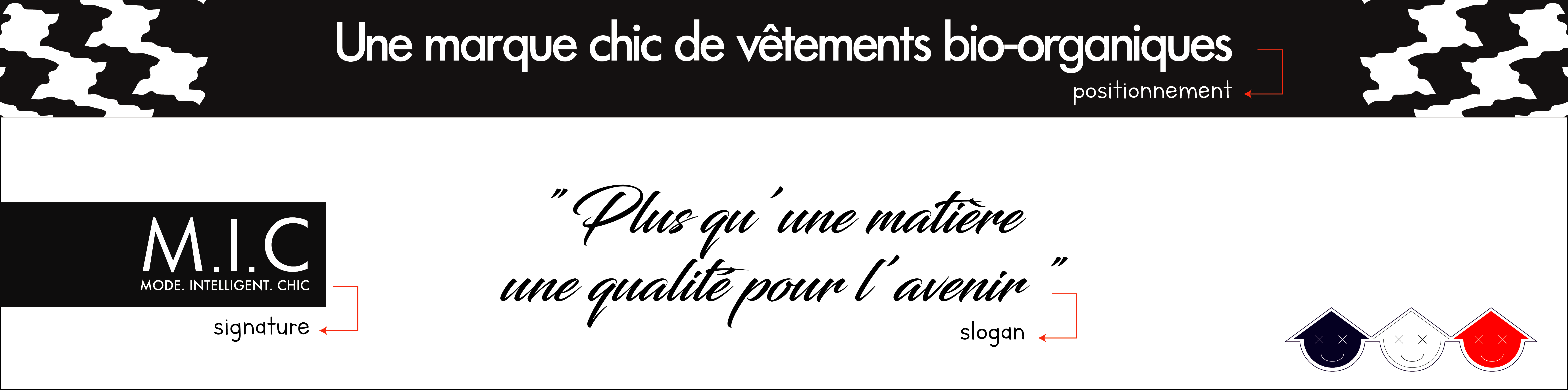 Positionnement M.I.C